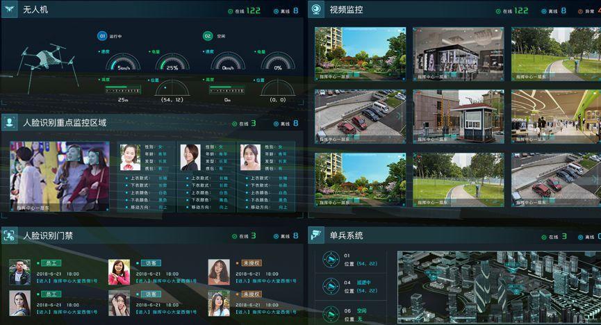 未来已来——碧桂园服务智慧产城物业管理了解一下!