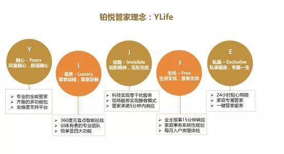 物企上市:旭辉旗下永升生活服务(01995.HK)17日在港成功上市