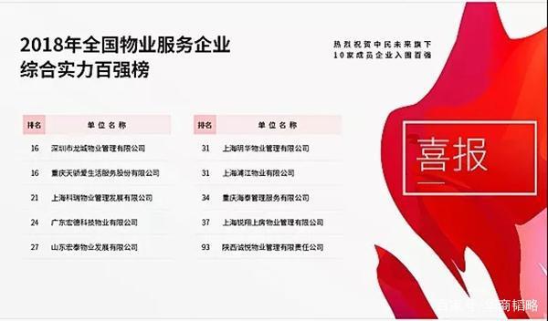 """破纪录并购、3倍利润暴增:""""中国物业老大""""要诞生?"""