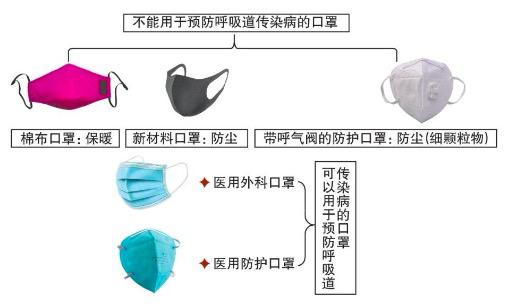 中国物业管理协会发布《产业园区物业管理区域新型冠状病毒肺炎疫情防控工作操作指引》
