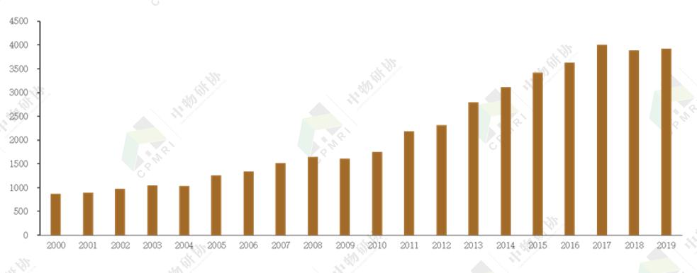 专题报告丨2020写字楼物业管理发展报告